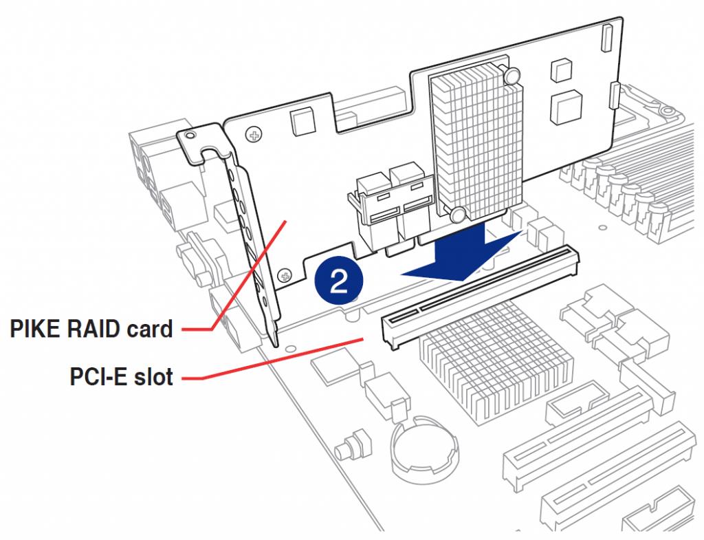 Установка RAID-контроллера ASUS PIKE II 3008-8i