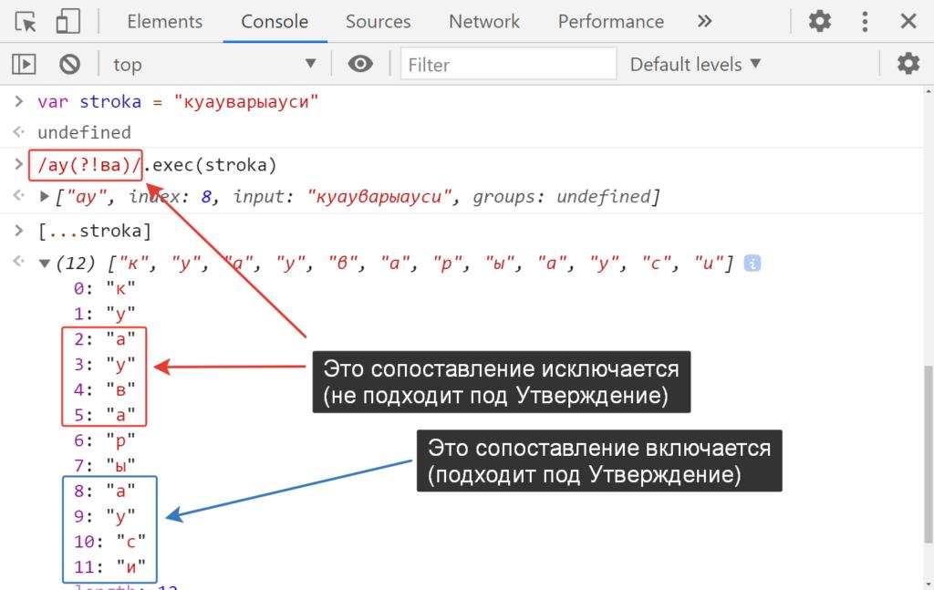 Утверждение 6 - исключение сопоставления символов - JavaScript
