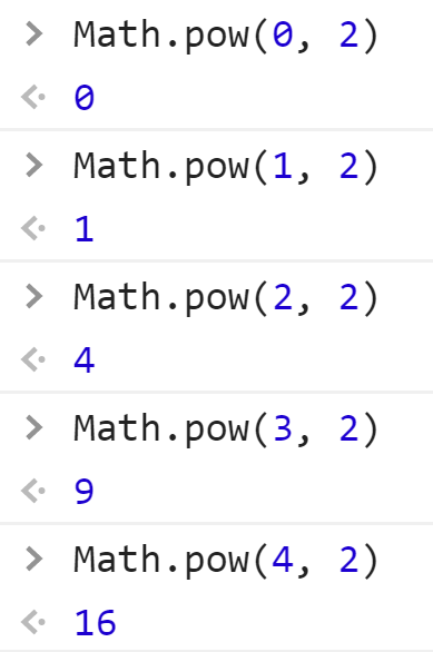 Возведение в квадрат - JavaScript