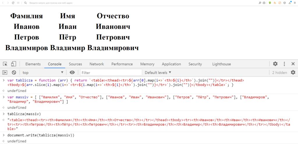 Вывели таблицу в документ - JavaScript