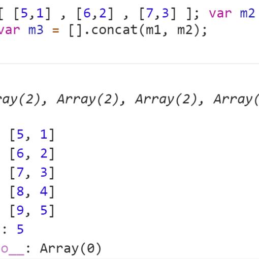 Вызвали метод concat на пустом массиве - JavaScript